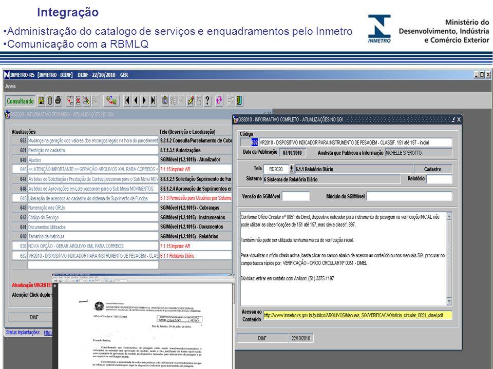 Integração Administração do catalogo de serviços e enquadramentos pelo Inmetro.