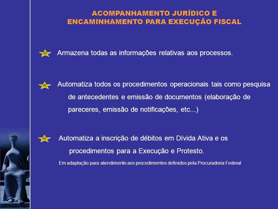 ACOMPANHAMENTO JURÍDICO E ENCAMINHAMENTO PARA EXECUÇÃO FISCAL