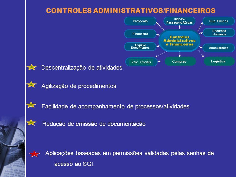 CONTROLES ADMINISTRATIVOS/FINANCEIROS