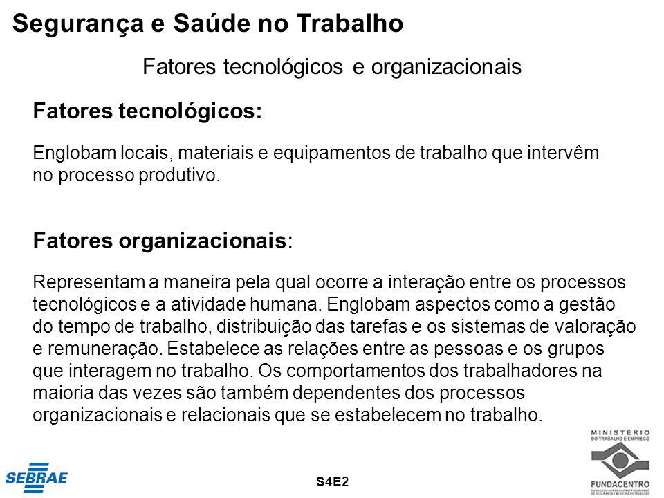 Fatores tecnológicos e organizacionais