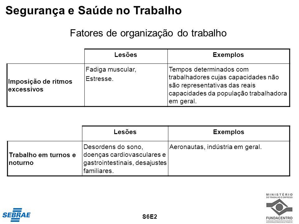 Fatores de organização do trabalho
