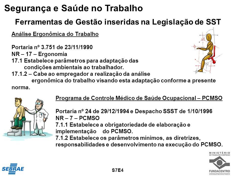 Ferramentas de Gestão inseridas na Legislação de SST