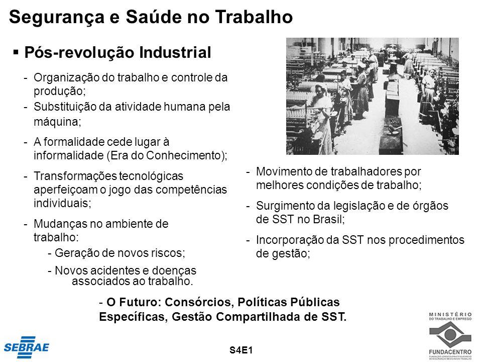 Pós-revolução Industrial