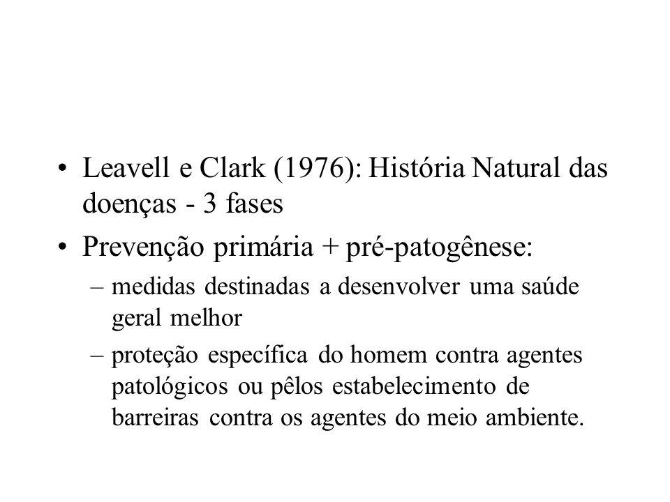 Leavell e Clark (1976): História Natural das doenças - 3 fases