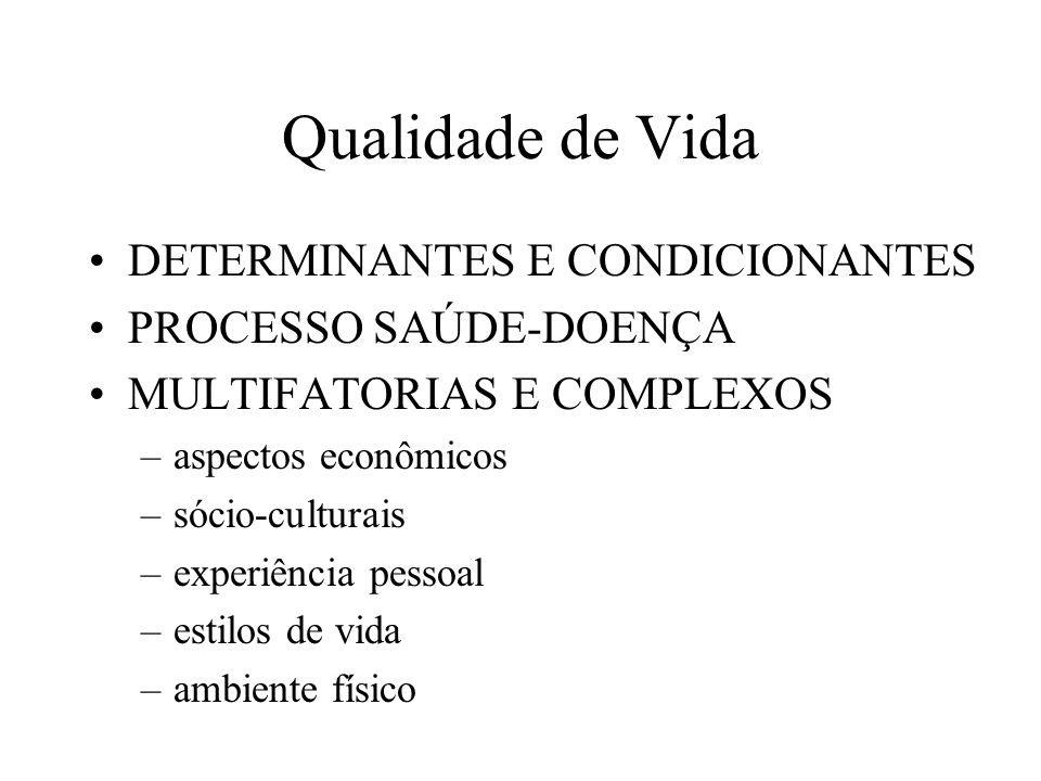 Qualidade de Vida DETERMINANTES E CONDICIONANTES PROCESSO SAÚDE-DOENÇA