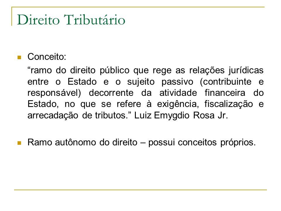 Direito Tributário Conceito: