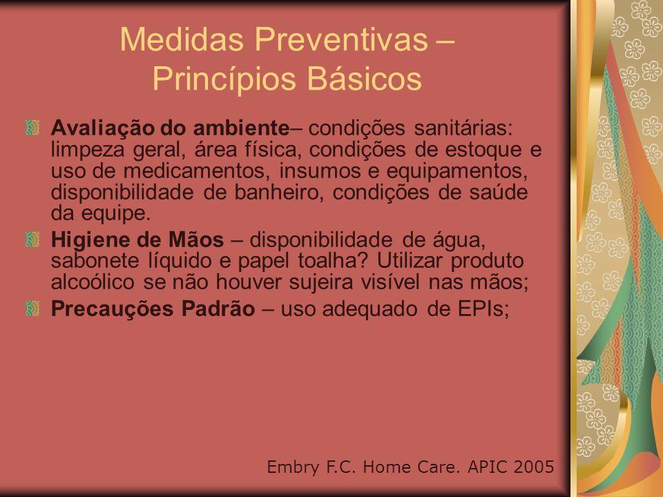 Medidas Preventivas – Princípios Básicos