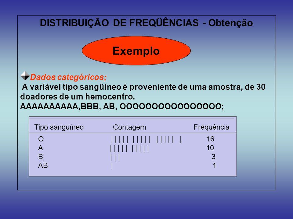 DISTRIBUIÇÃO DE FREQÜÊNCIAS - Obtenção