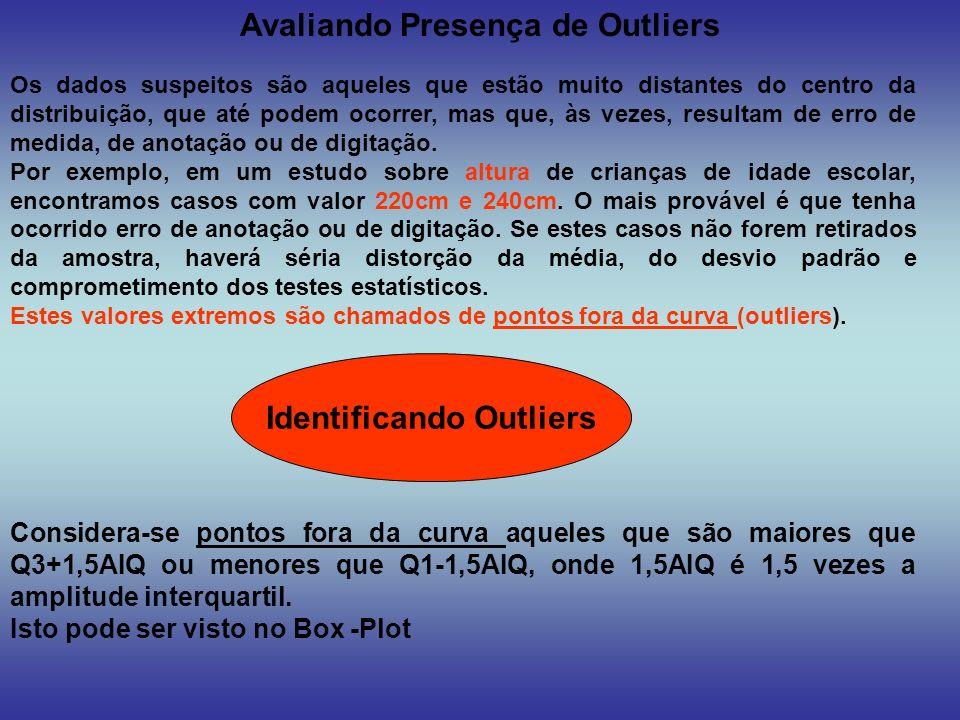 Avaliando Presença de Outliers Identificando Outliers