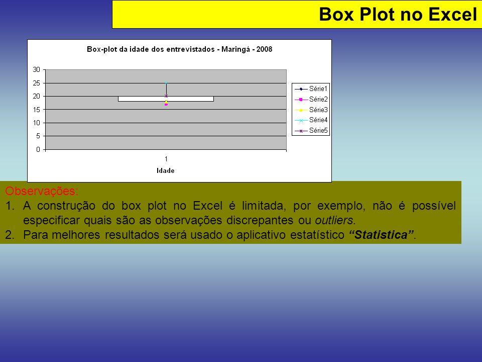 Box Plot no Excel Observações: