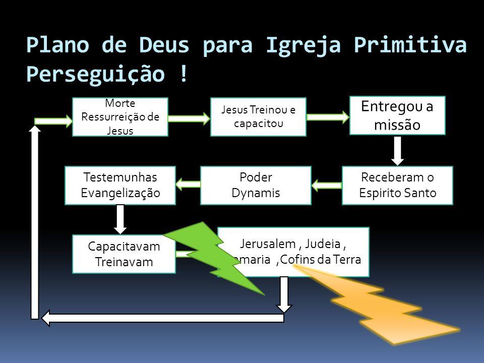 Plano de Deus para Igreja Primitiva Perseguição !