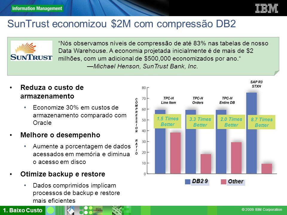 SunTrust economizou $2M com compressão DB2