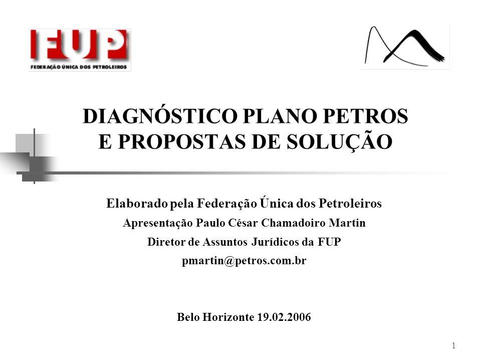 DIAGNÓSTICO PLANO PETROS E PROPOSTAS DE SOLUÇÃO