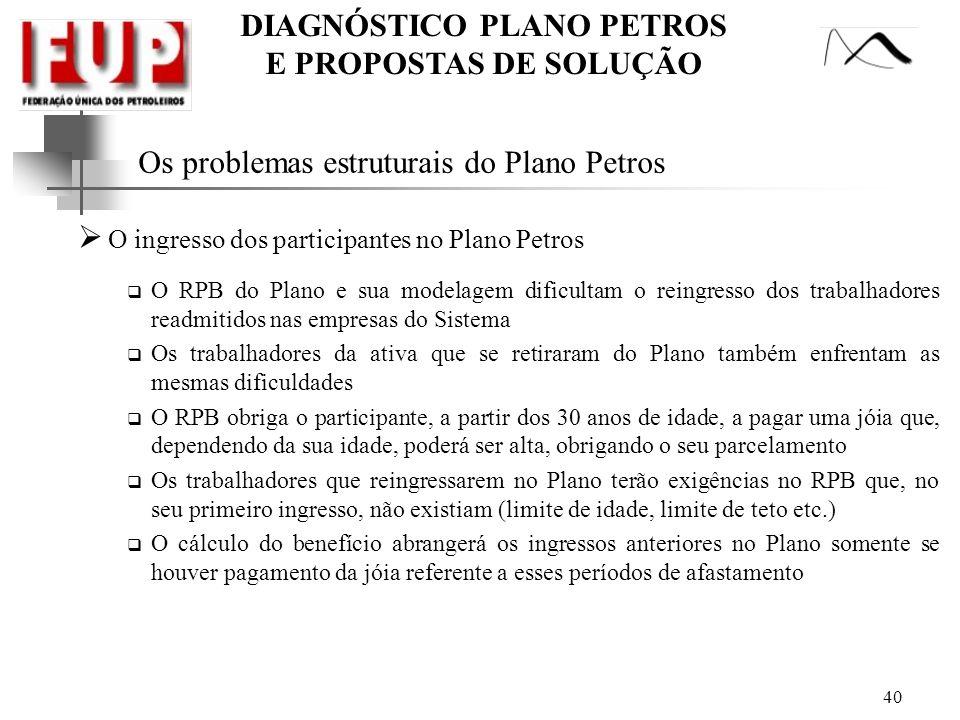 Os problemas estruturais do Plano Petros
