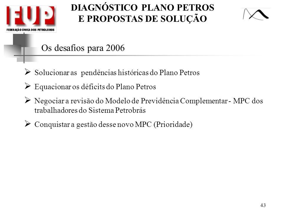 Os desafios para 2006 Solucionar as pendências históricas do Plano Petros. Equacionar os déficits do Plano Petros.
