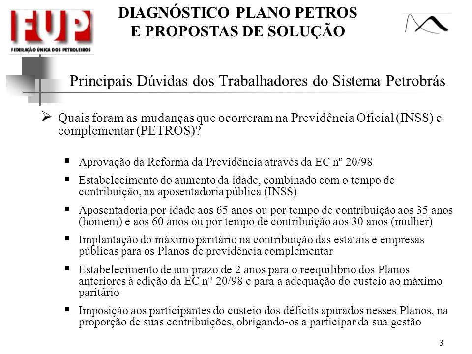 Principais Dúvidas dos Trabalhadores do Sistema Petrobrás