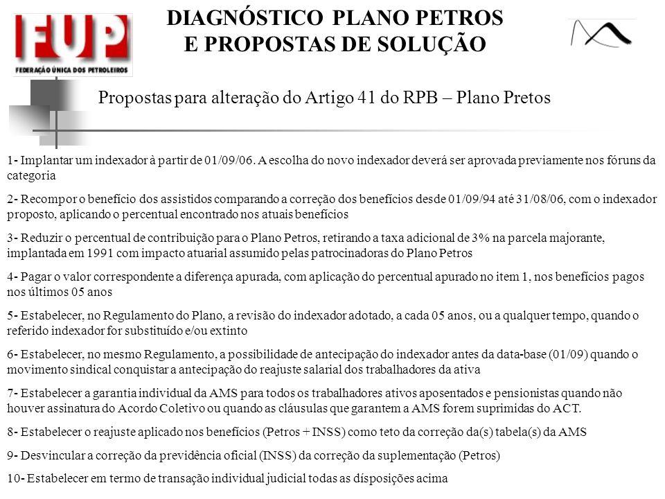 Propostas para alteração do Artigo 41 do RPB – Plano Pretos
