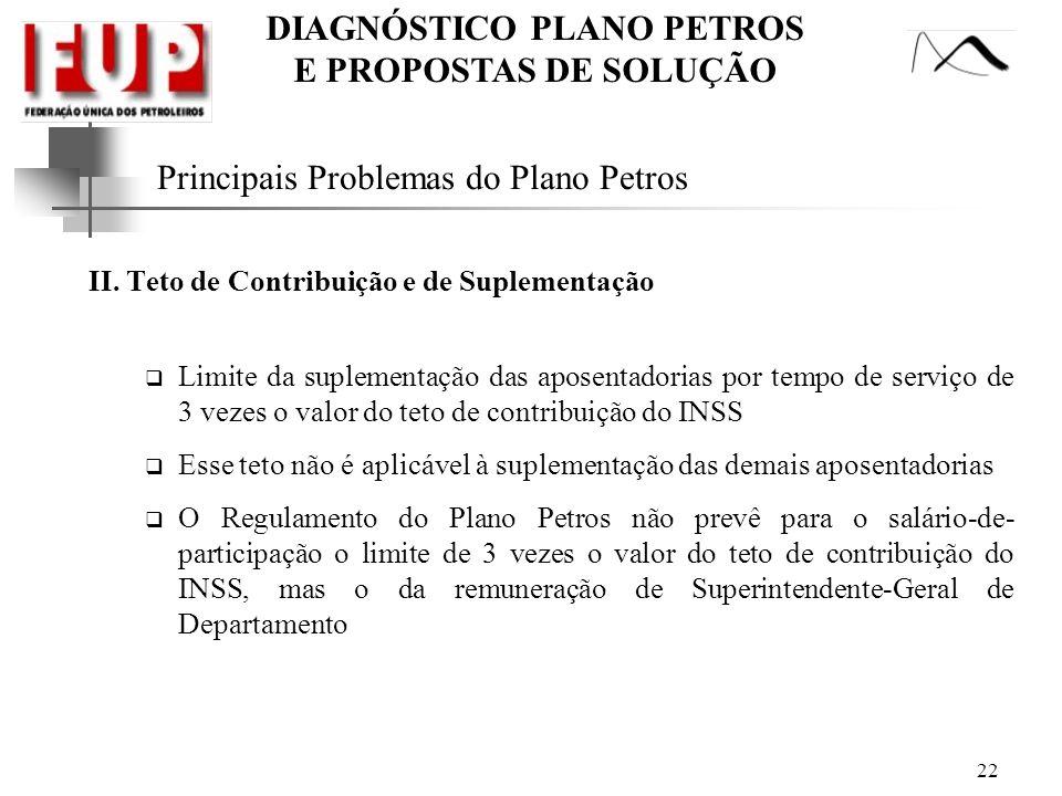 Principais Problemas do Plano Petros