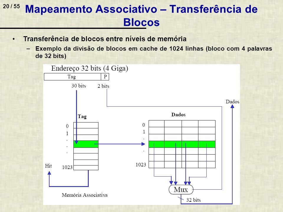 Mapeamento Associativo – Transferência de Blocos