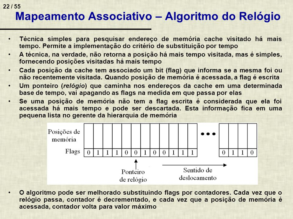 Mapeamento Associativo – Algoritmo do Relógio