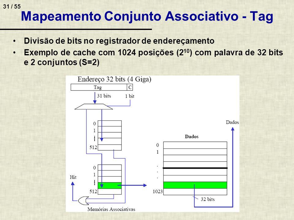 Mapeamento Conjunto Associativo - Tag