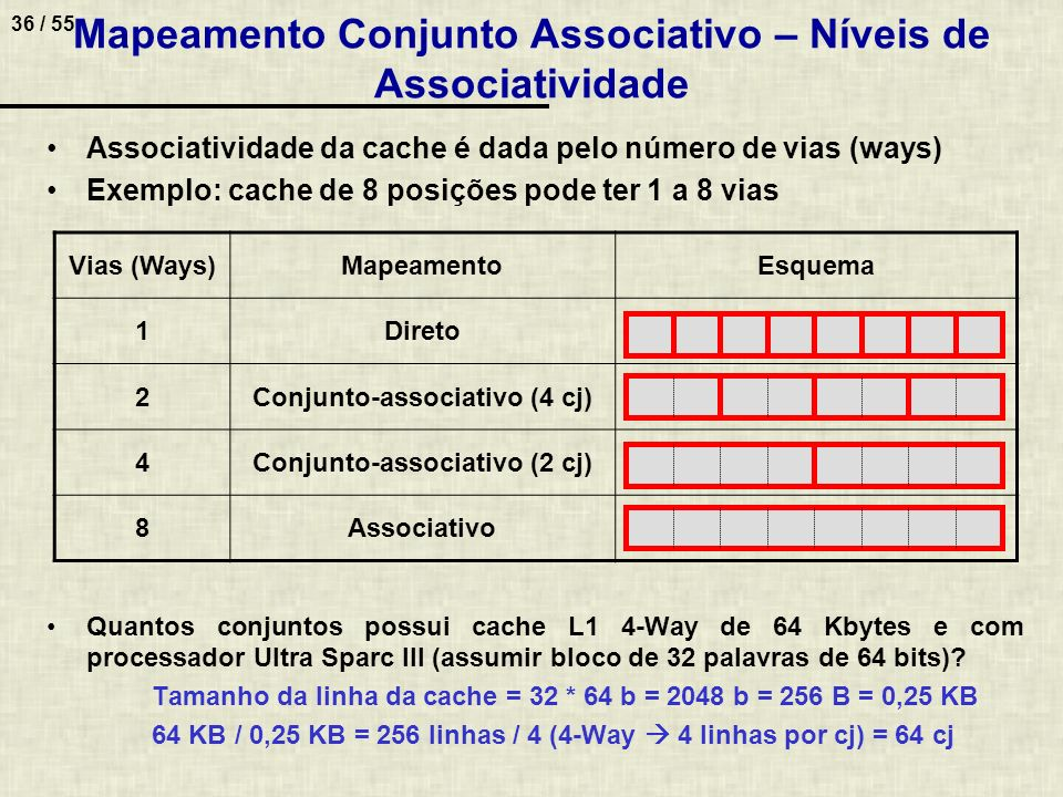 Mapeamento Conjunto Associativo – Níveis de Associatividade