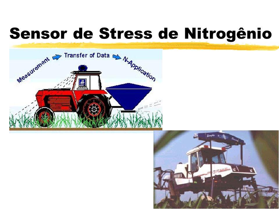 Sensor de Stress de Nitrogênio