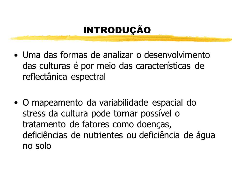INTRODUÇÃO Uma das formas de analizar o desenvolvimento das culturas é por meio das características de reflectânica espectral.
