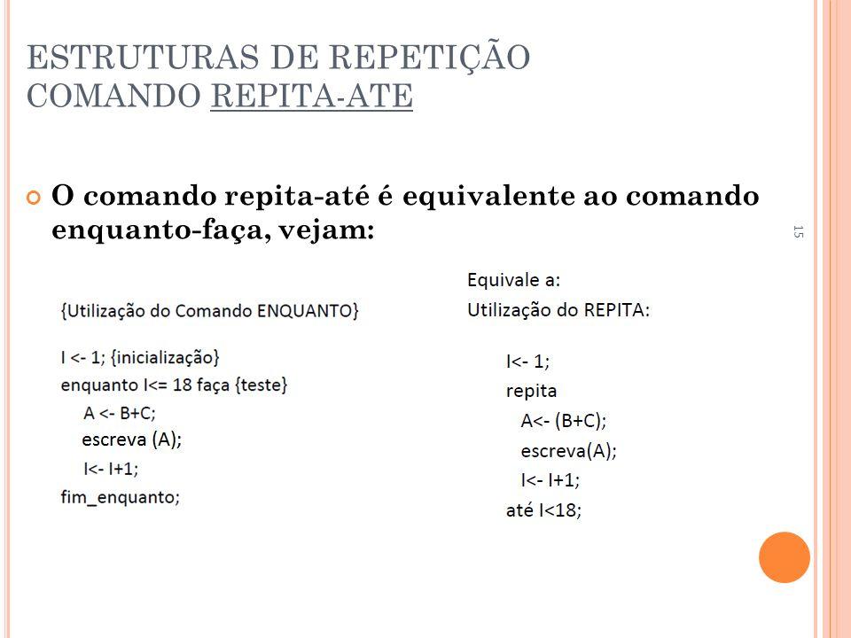 ESTRUTURAS DE REPETIÇÃO COMANDO REPITA-ATE