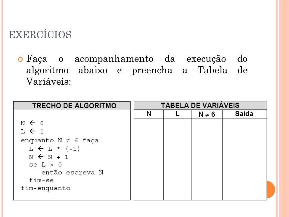 exercíciosFaça o acompanhamento da execução do algoritmo abaixo e preencha a Tabela de Variáveis: