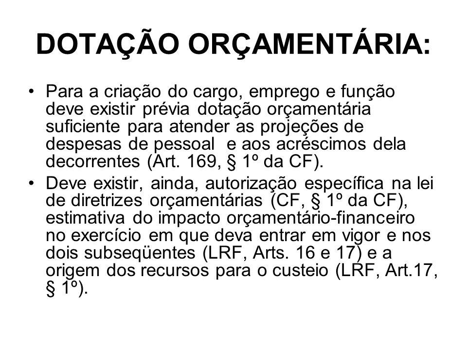 DOTAÇÃO ORÇAMENTÁRIA: