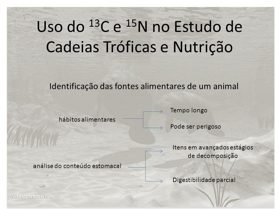 Uso do 13C e 15N no Estudo de Cadeias Tróficas e Nutrição