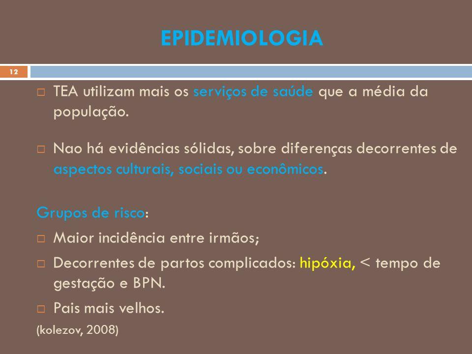 EPIDEMIOLOGIA TEA utilizam mais os serviços de saúde que a média da população.