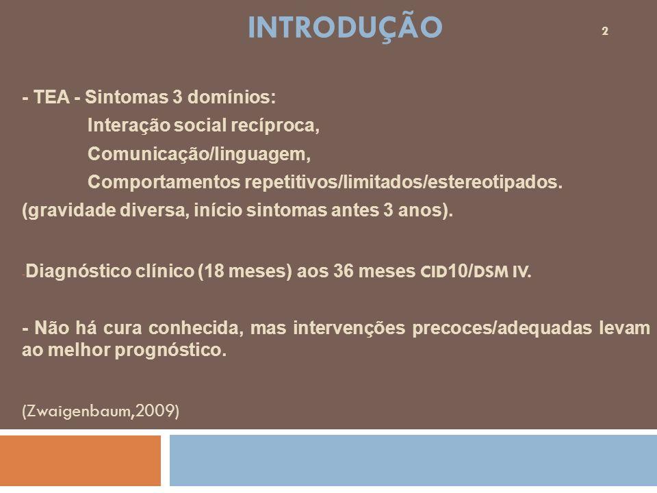 INTRODUÇÃO - TEA - Sintomas 3 domínios: Interação social recíproca,