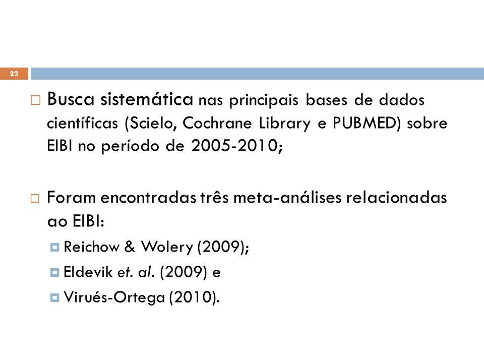Busca sistemática nas principais bases de dados científicas (Scielo, Cochrane Library e PUBMED) sobre EIBI no período de 2005-2010;