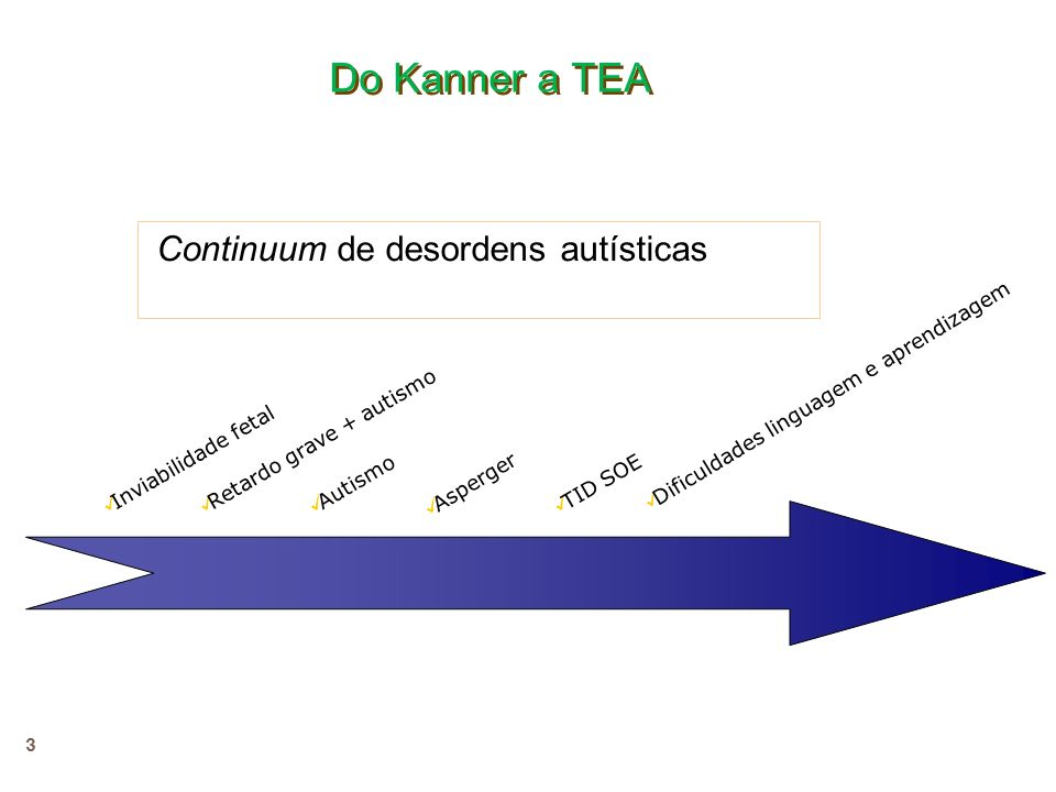 Do Kanner a TEA Continuum de desordens autísticas