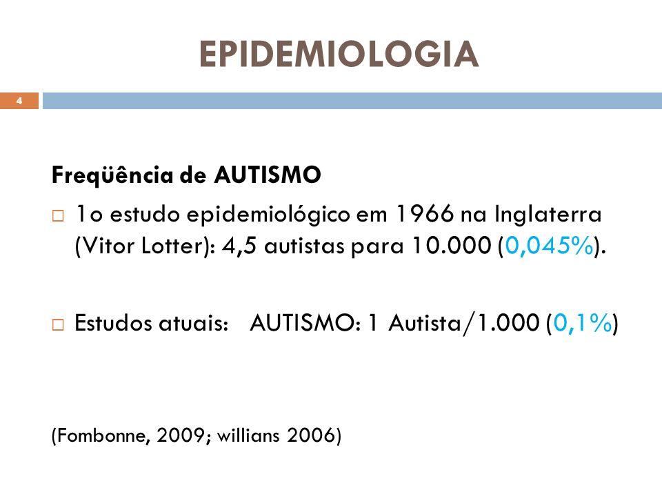 EPIDEMIOLOGIA Freqüência de AUTISMO