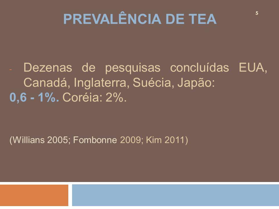 PREVALÊNCIA DE TEA Dezenas de pesquisas concluídas EUA, Canadá, Inglaterra, Suécia, Japão: 0,6 - 1%. Coréia: 2%.