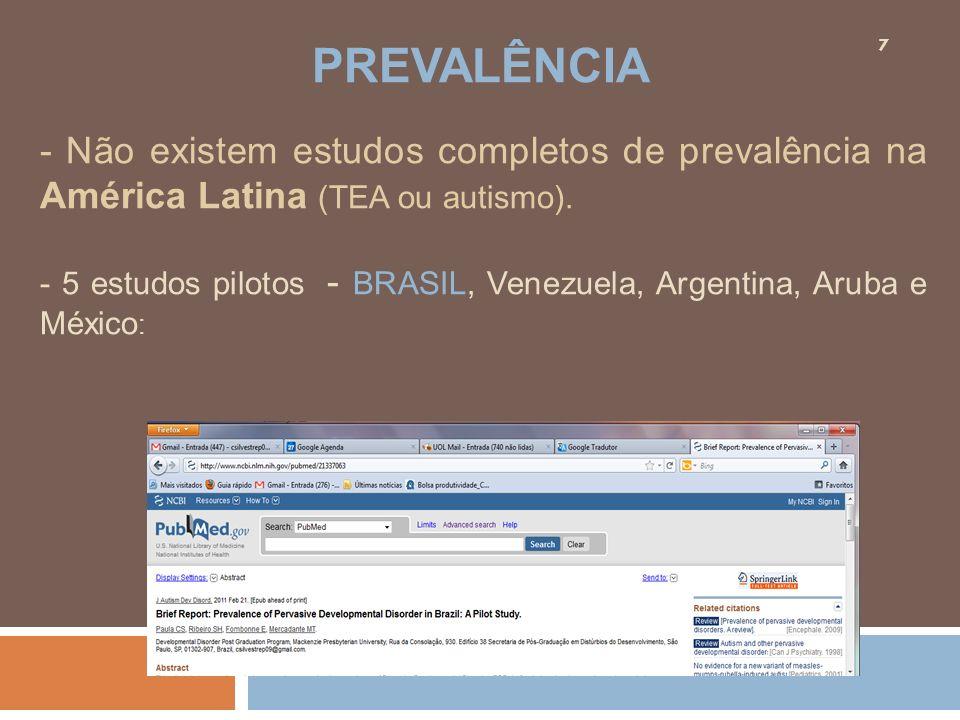 PREVALÊNCIA - Não existem estudos completos de prevalência na América Latina (TEA ou autismo).