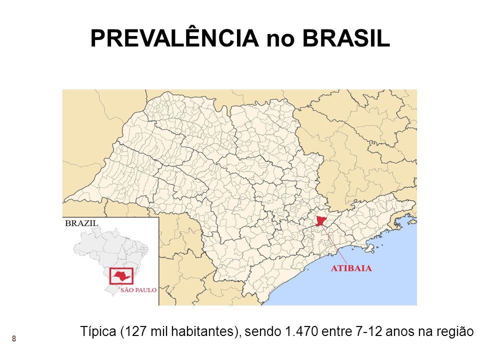 PREVALÊNCIA no BRASIL Típica (127 mil habitantes), sendo 1.470 entre 7-12 anos na região