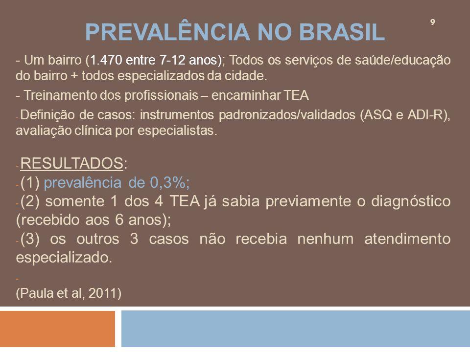 PREVALÊNCIA NO BRASIL RESULTADOS: (1) prevalência de 0,3%;