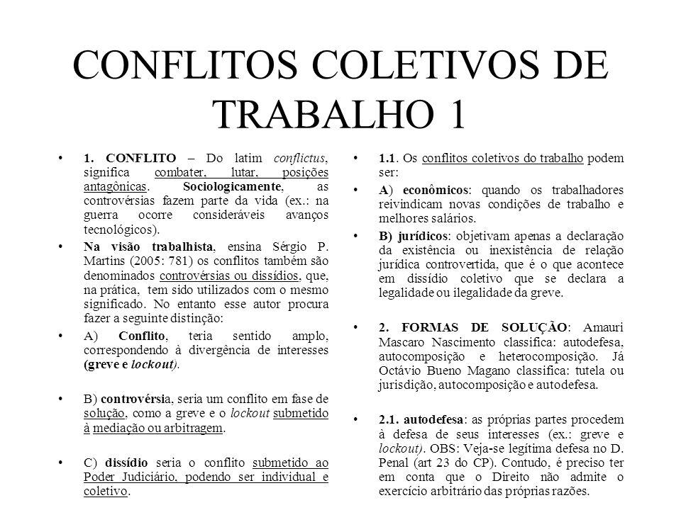 CONFLITOS COLETIVOS DE TRABALHO 1