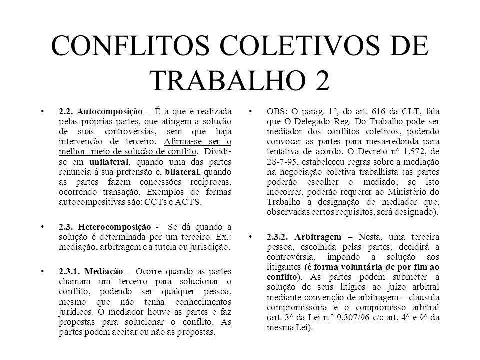 CONFLITOS COLETIVOS DE TRABALHO 2