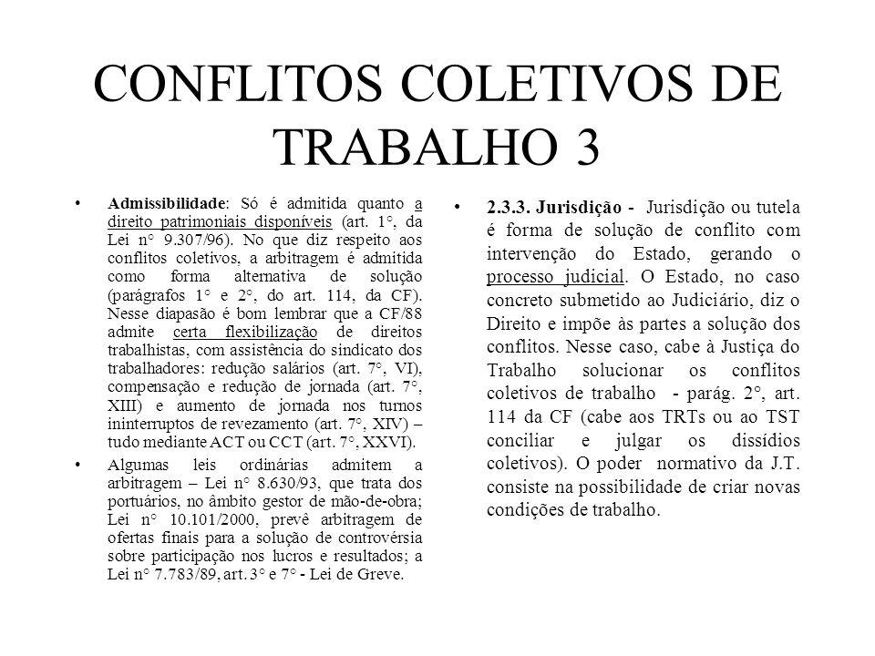 CONFLITOS COLETIVOS DE TRABALHO 3