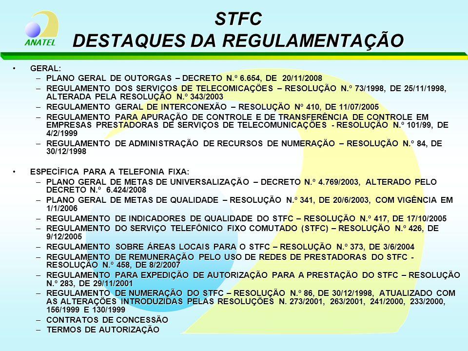 STFC DESTAQUES DA REGULAMENTAÇÃO