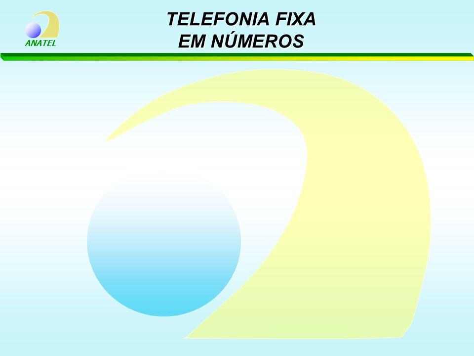 TELEFONIA FIXA EM NÚMEROS