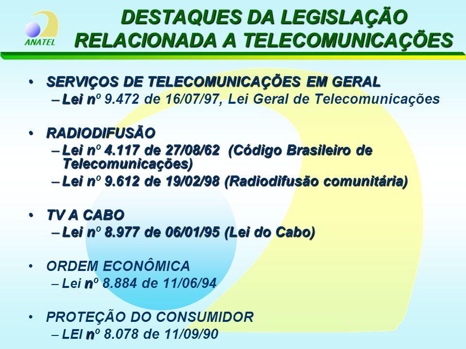 DESTAQUES DA LEGISLAÇÃO RELACIONADA A TELECOMUNICAÇÕES