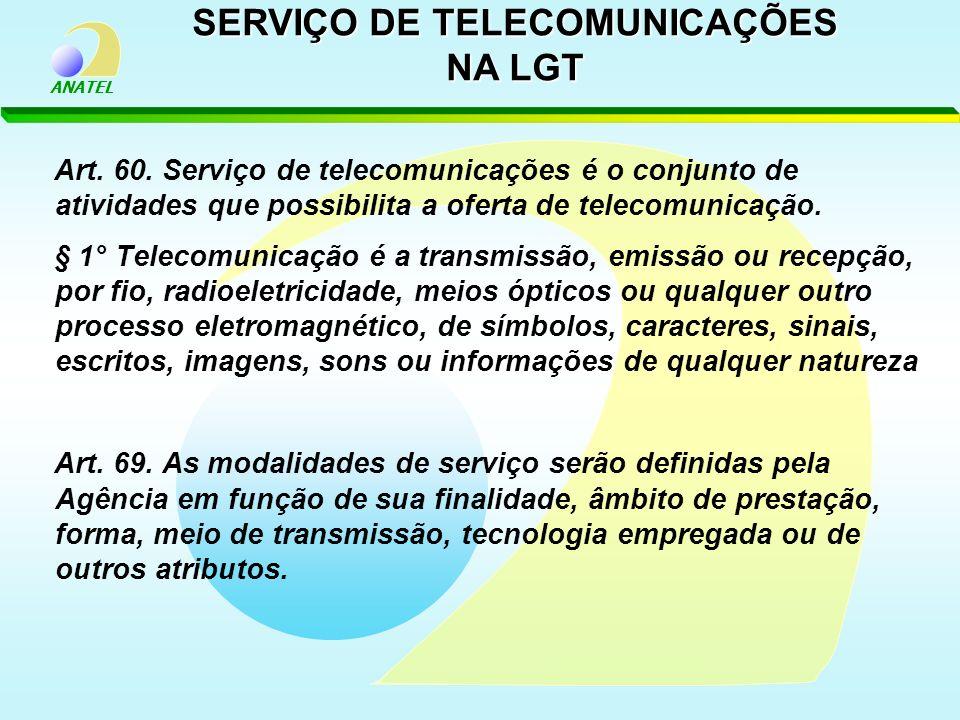 SERVIÇO DE TELECOMUNICAÇÕES NA LGT