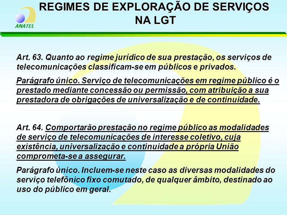REGIMES DE EXPLORAÇÃO DE SERVIÇOS NA LGT