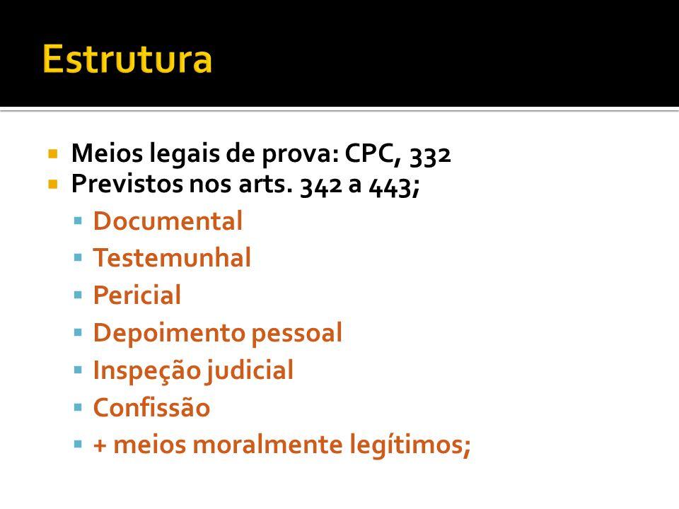 Estrutura Meios legais de prova: CPC, 332